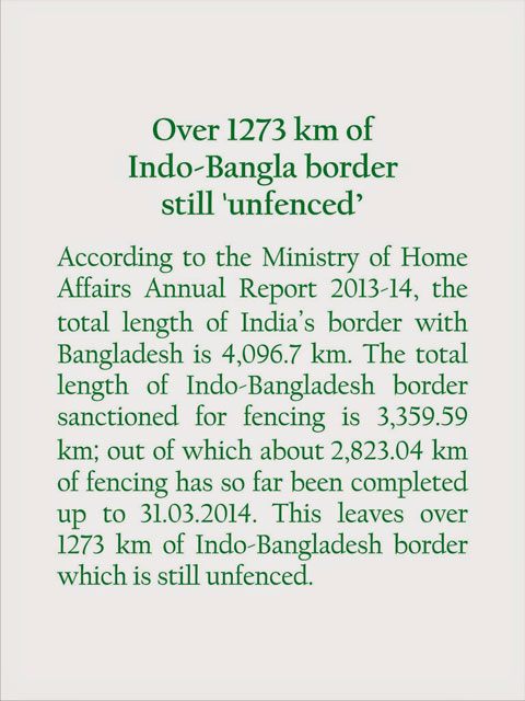 indo-bangla-border