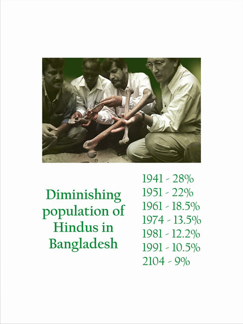 population-of-hindus-in-bangladesh